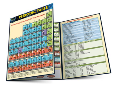Cover image for PERIODIC TABLE LAMINATED POCKET GUIDE