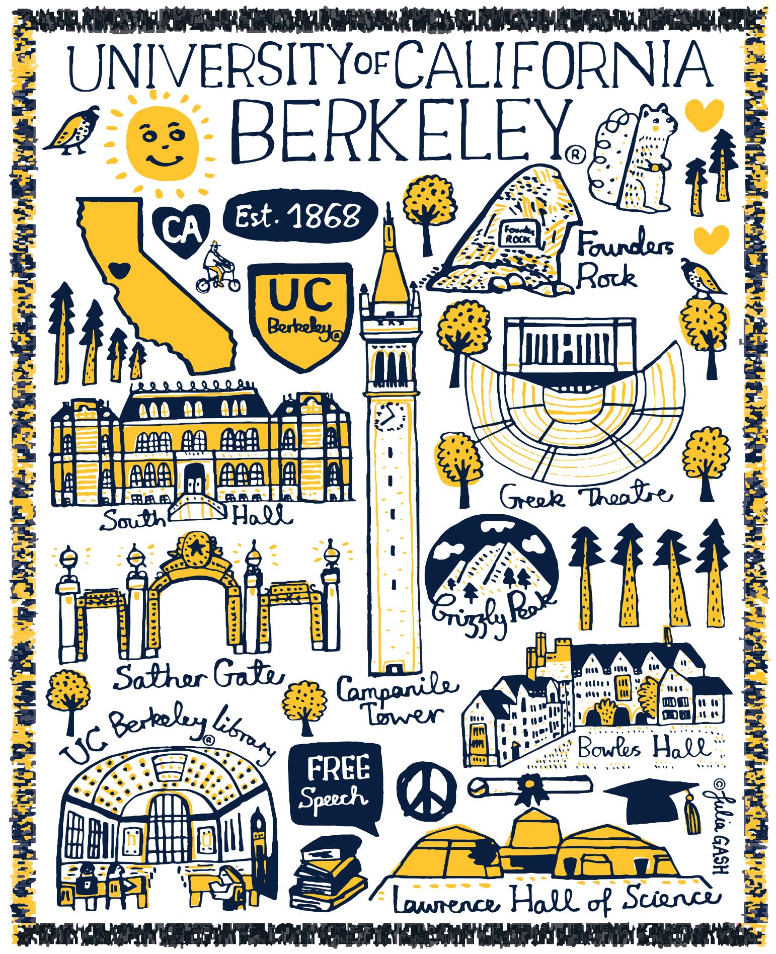 Tapestry Blanket Julia Gash Berkeley Design Made in USA